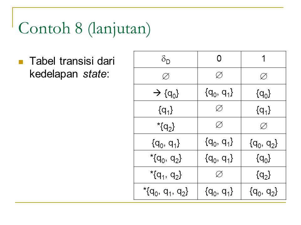 Contoh 8 (lanjutan) Tabel transisi dari kedelapan state: D 1   {q0}