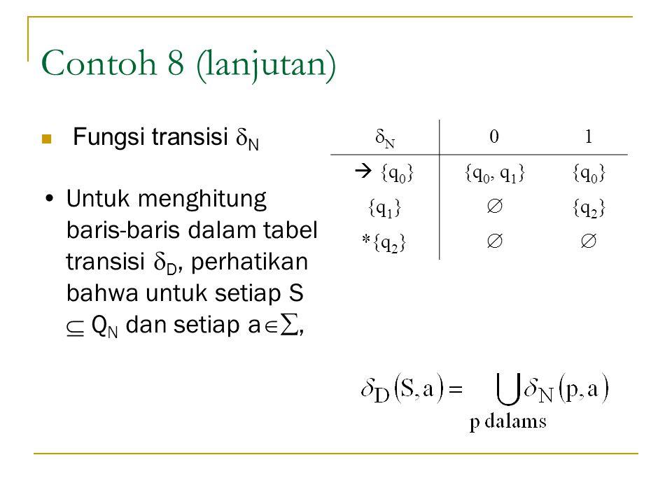 Contoh 8 (lanjutan) Fungsi transisi N. N. 1.  {q0} {q0, q1} {q0} {q1}  {q2} *{q2}