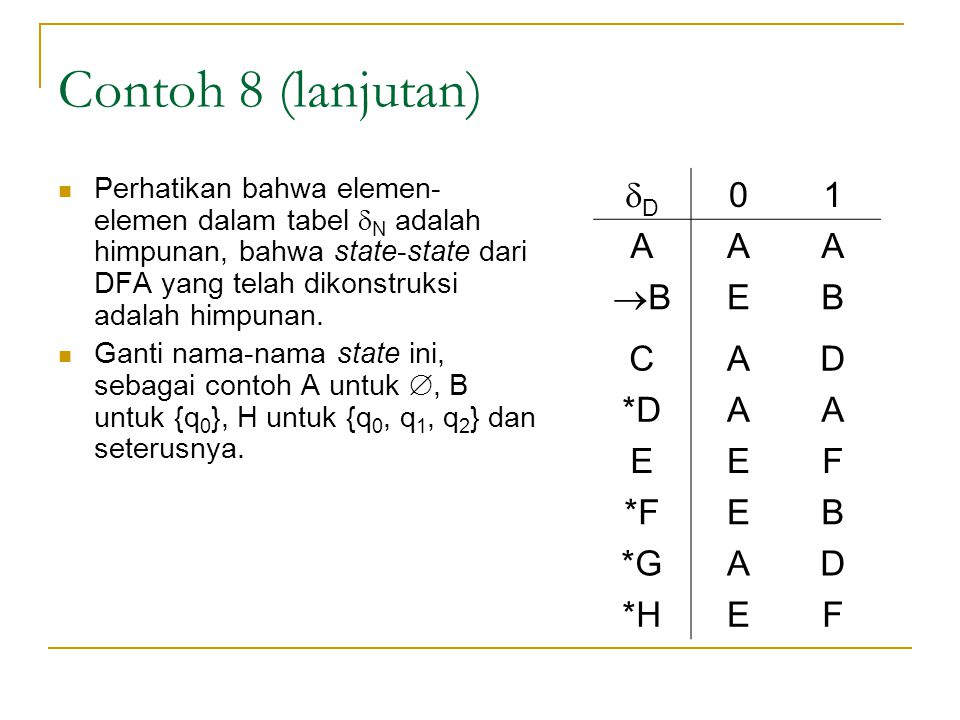 Contoh 8 (lanjutan) D 1 A B E B C D *D F *F *G *H