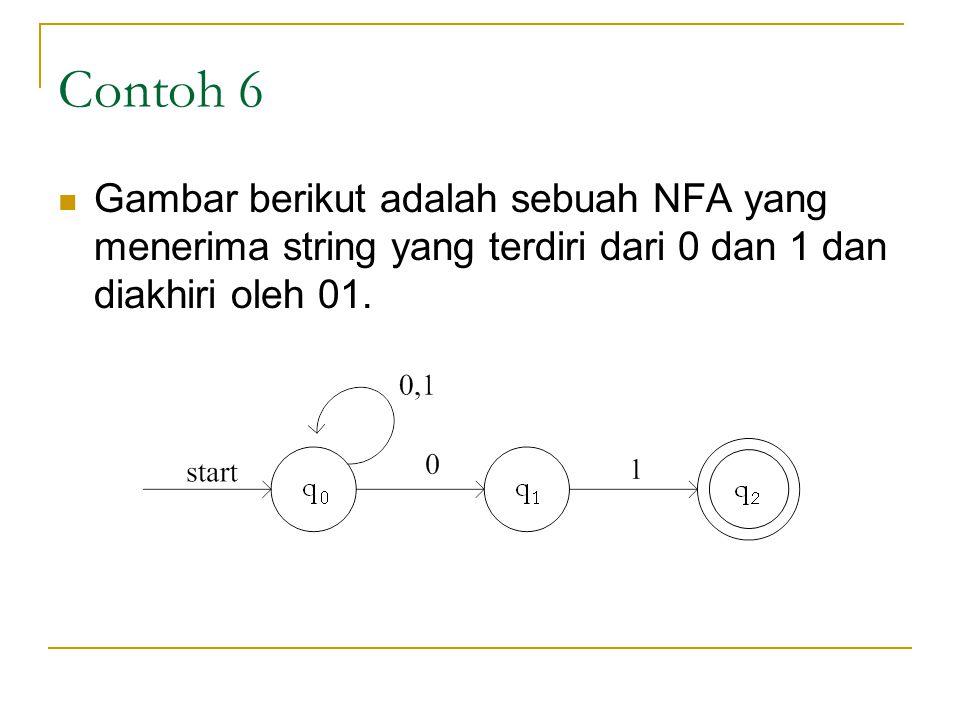 Contoh 6 Gambar berikut adalah sebuah NFA yang menerima string yang terdiri dari 0 dan 1 dan diakhiri oleh 01.