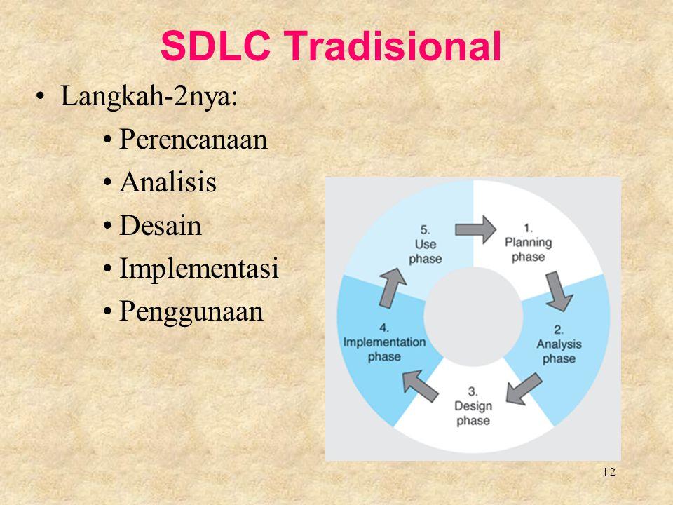 SDLC Tradisional Langkah-2nya: Perencanaan Analisis Desain