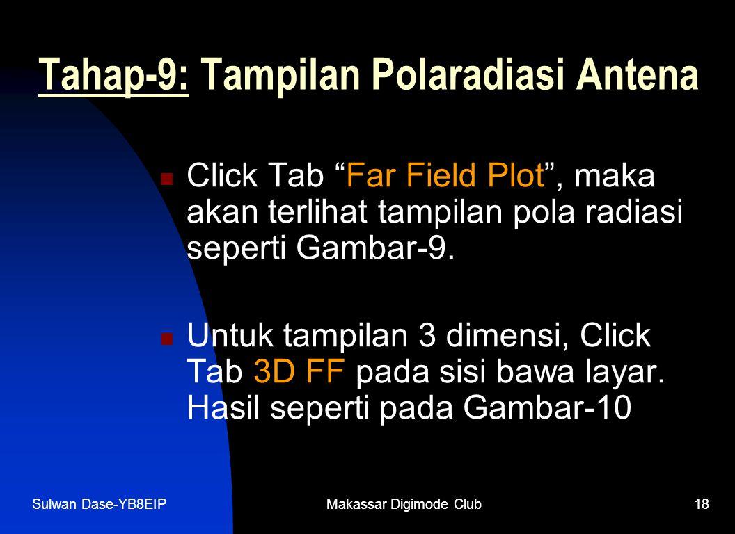 Tahap-9: Tampilan Polaradiasi Antena
