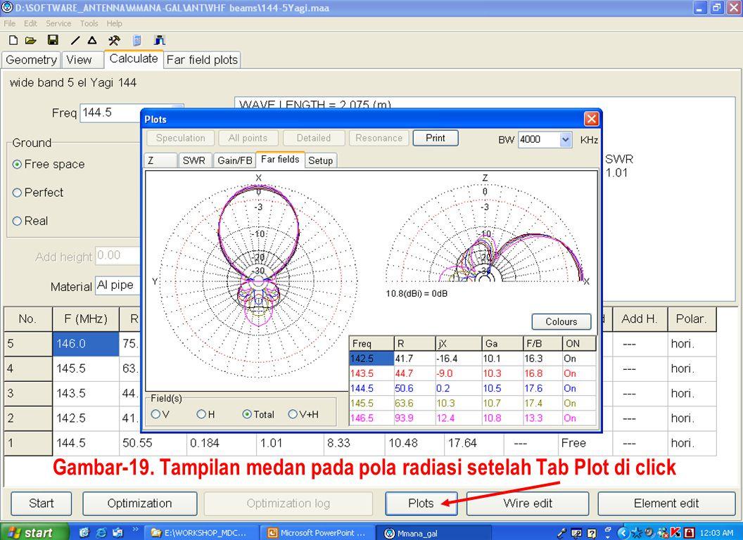 Gambar-19. Tampilan medan pada pola radiasi setelah Tab Plot di click