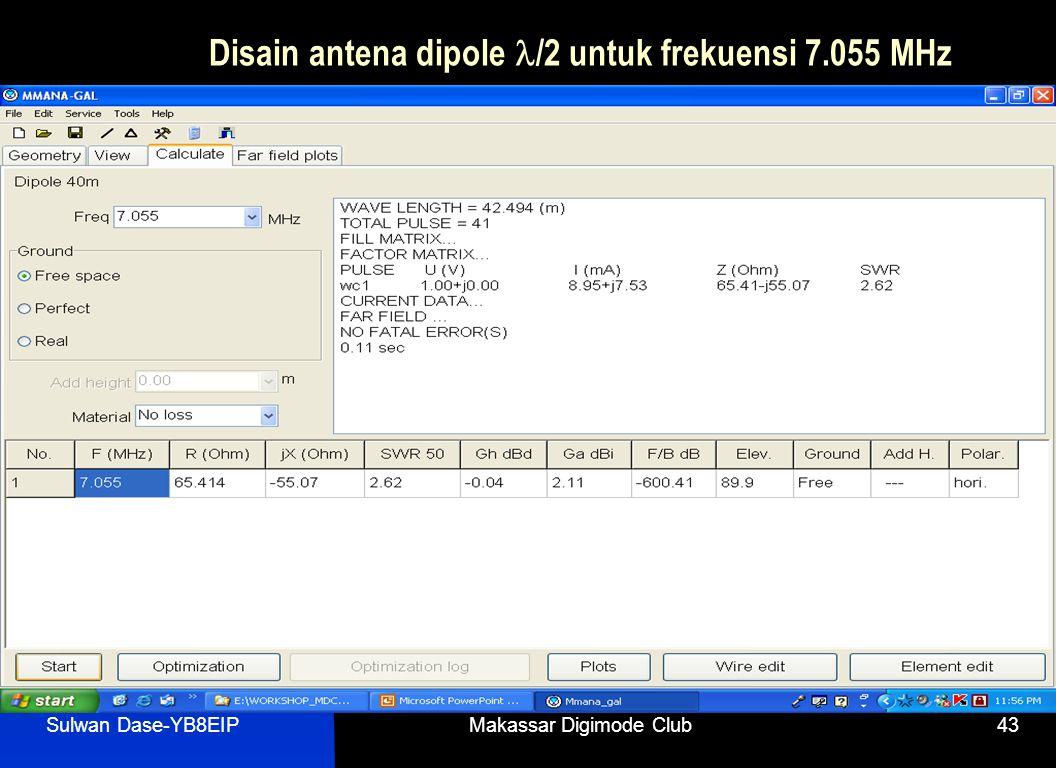 Disain antena dipole /2 untuk frekuensi 7.055 MHz