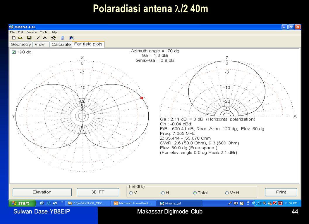 Polaradiasi antena /2 40m