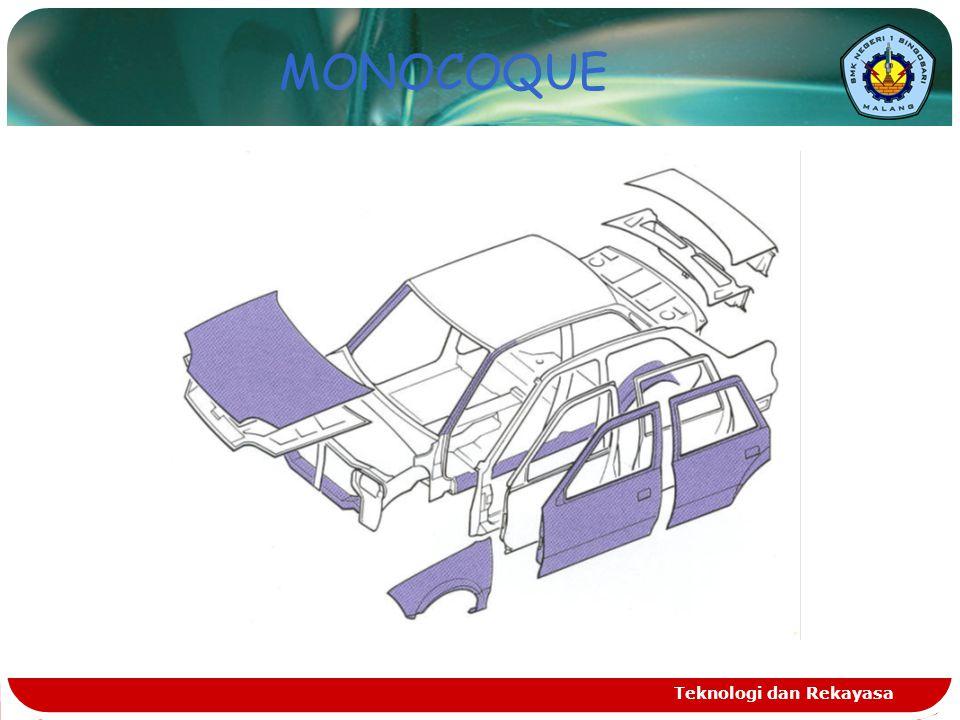 MONOCOQUE Teknologi dan Rekayasa
