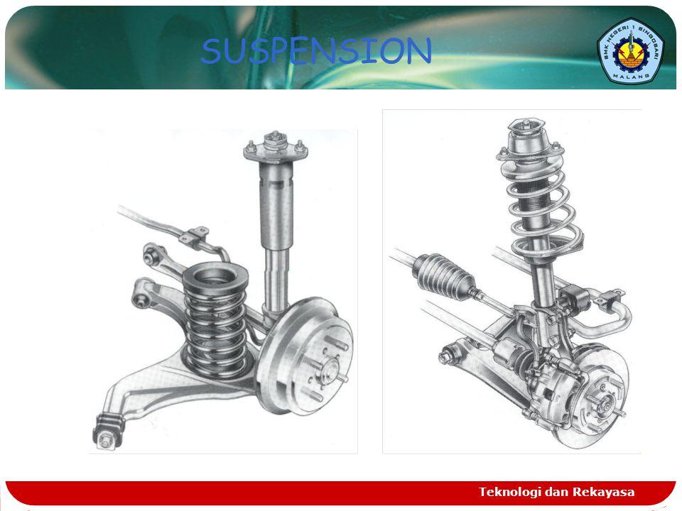 SUSPENSION Teknologi dan Rekayasa