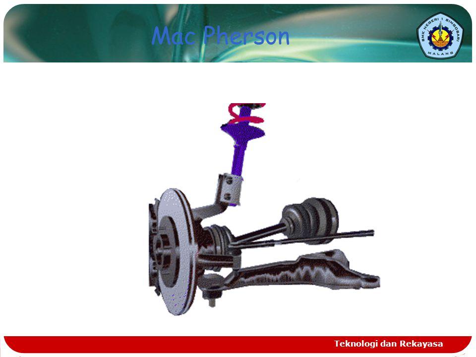 Mac Pherson Teknologi dan Rekayasa