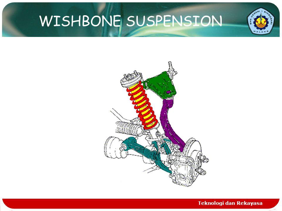 WISHBONE SUSPENSION Teknologi dan Rekayasa