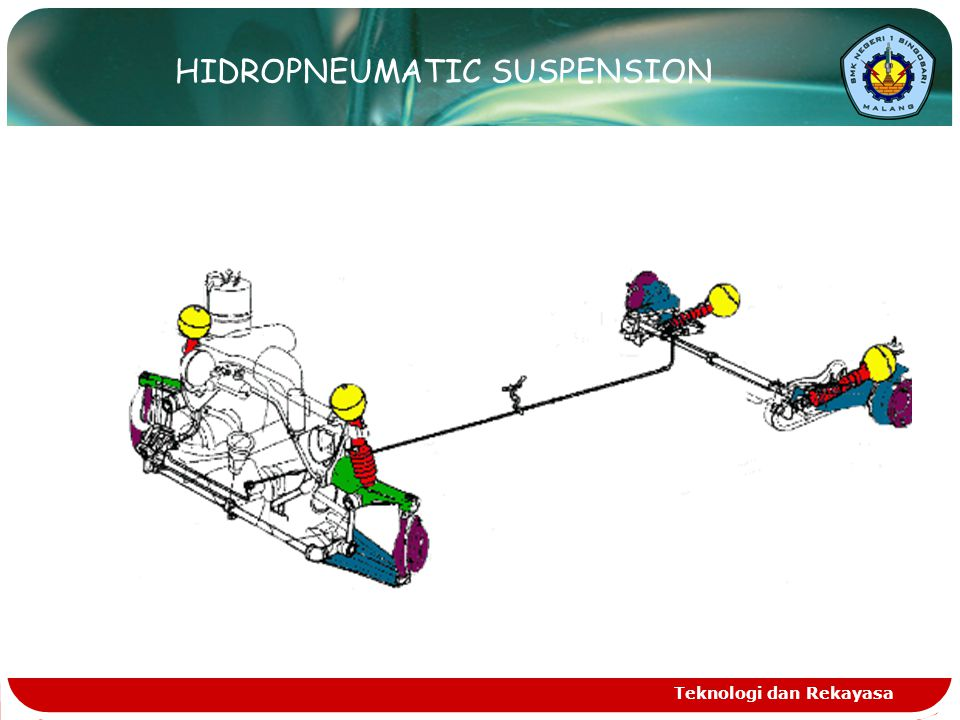 HIDROPNEUMATIC SUSPENSION