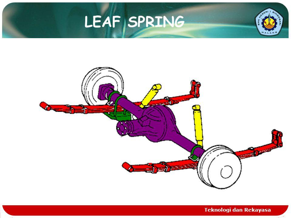 LEAF SPRING Teknologi dan Rekayasa