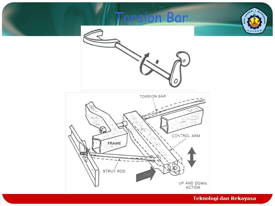 Torsion Bar Teknologi dan Rekayasa