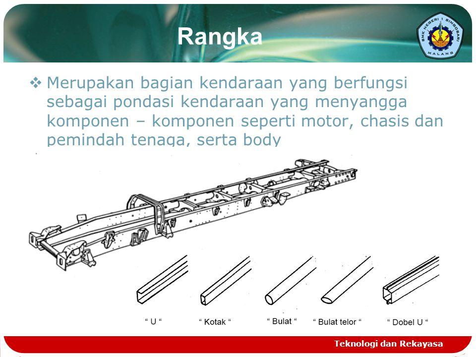 Rangka