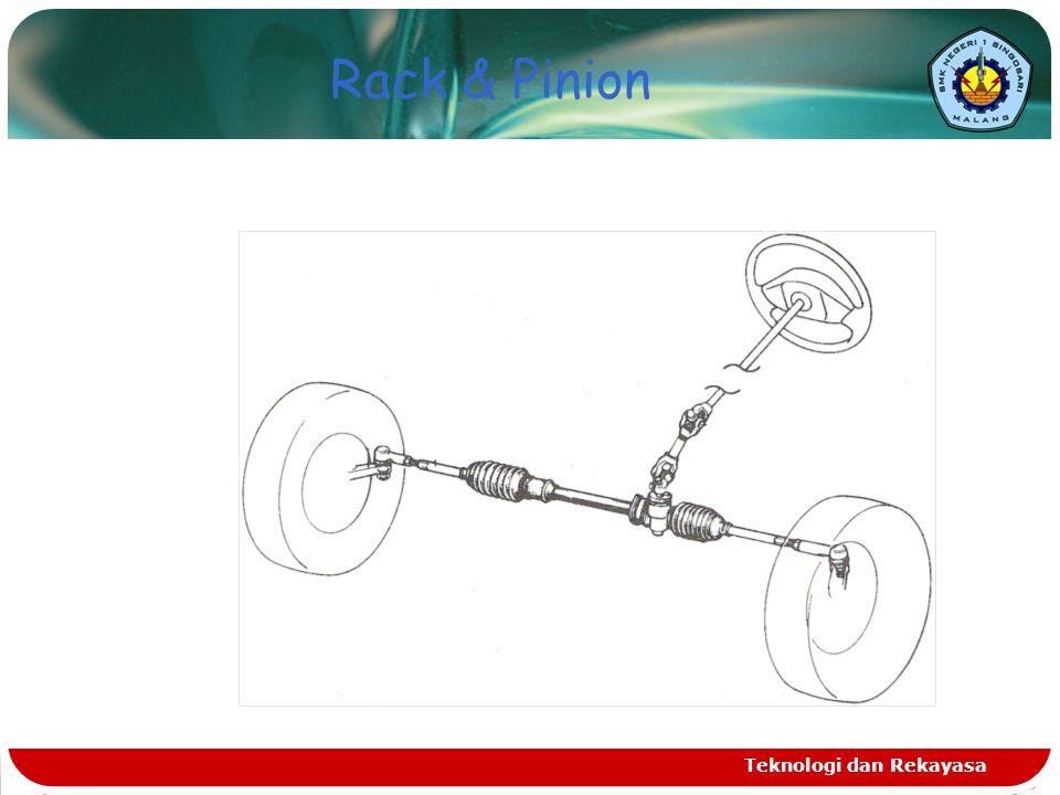 Rack & Pinion Teknologi dan Rekayasa