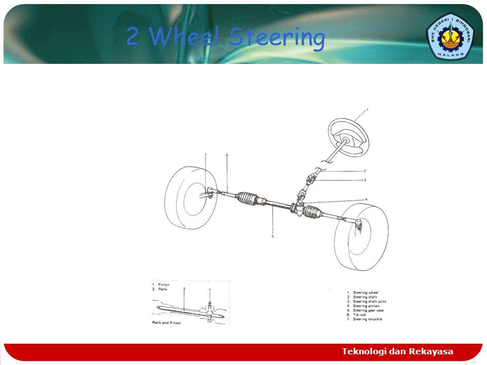 2 Wheel Steering Teknologi dan Rekayasa
