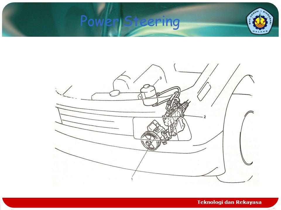 Power Steering Teknologi dan Rekayasa