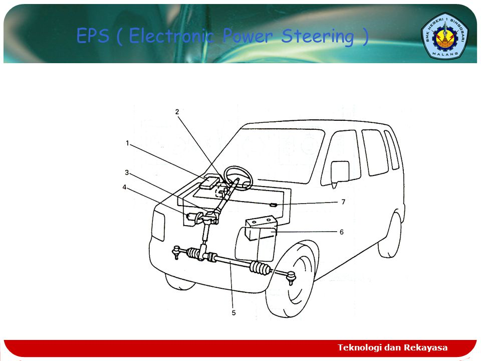 EPS ( Electronic Power Steering )