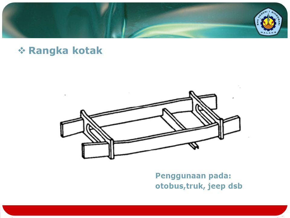 Rangka kotak Penggunaan pada: otobus,truk, jeep dsb
