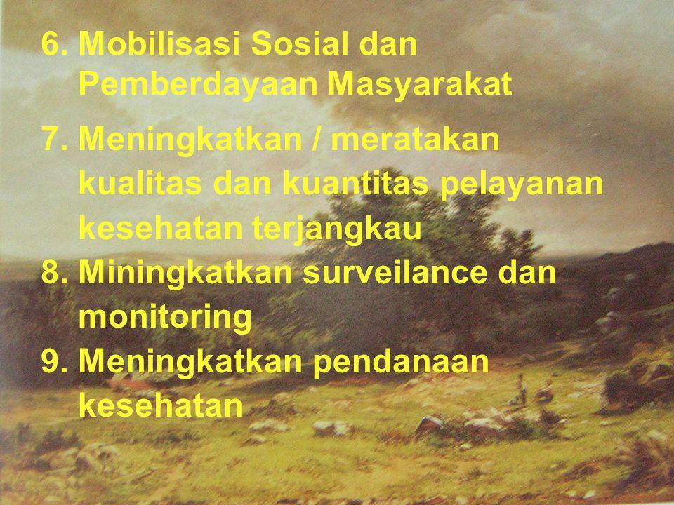6. Mobilisasi Sosial dan Pemberdayaan Masyarakat
