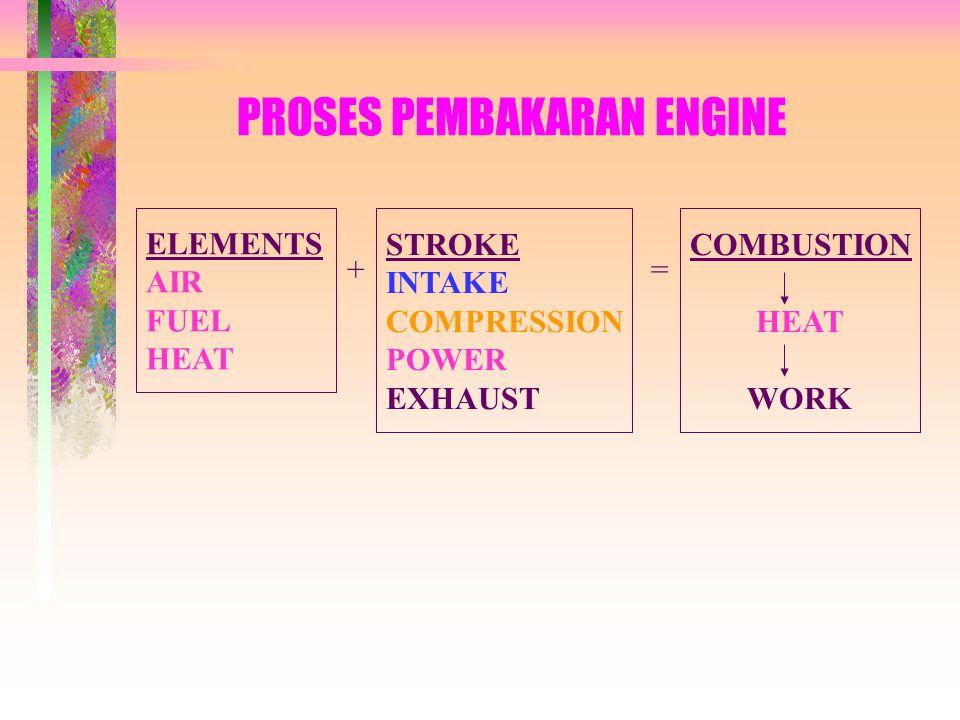 PROSES PEMBAKARAN ENGINE