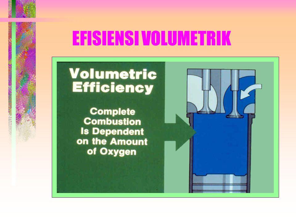 EFISIENSI VOLUMETRIK