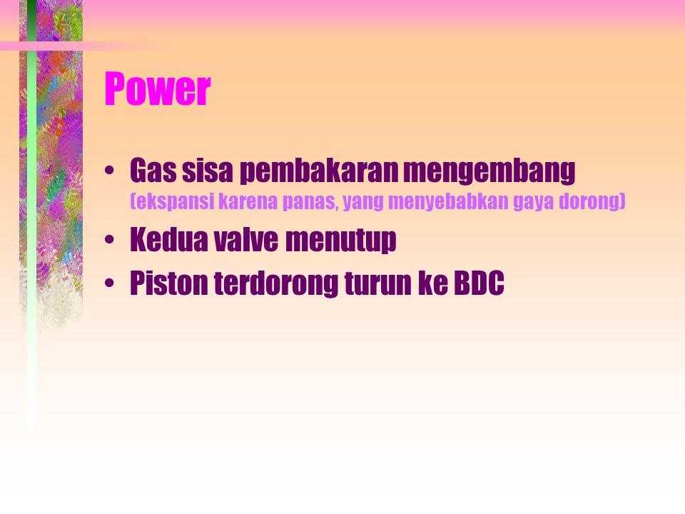 Power Gas sisa pembakaran mengembang (ekspansi karena panas, yang menyebabkan gaya dorong)