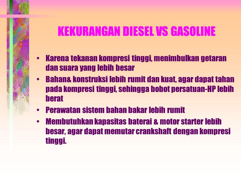 KEKURANGAN DIESEL VS GASOLINE