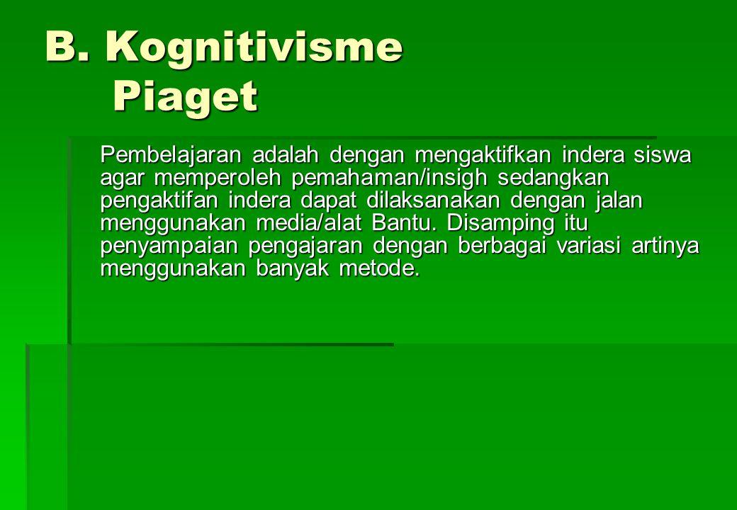B. Kognitivisme Piaget