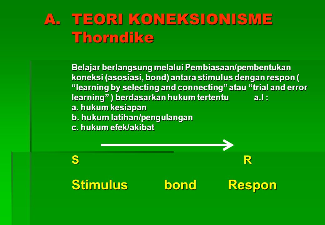 TEORI KONEKSIONISME Thorndike Belajar berlangsung melalui Pembiasaan/pembentukan koneksi (asosiasi, bond) antara stimulus dengan respon ( learning by selecting and connecting atau trial and error learning ) berdasarkan hukum tertentu a.l : a.