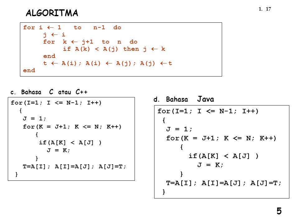 ALGORITMA 5 for(I=1; I <= N-1; I++) { J = 1;