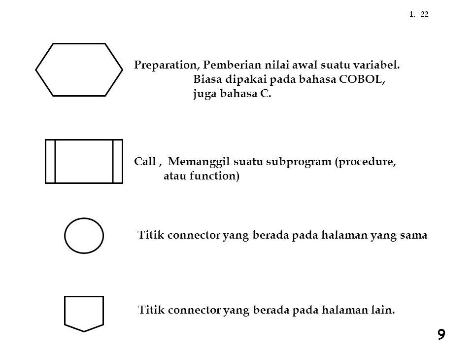 9 Preparation, Pemberian nilai awal suatu variabel.