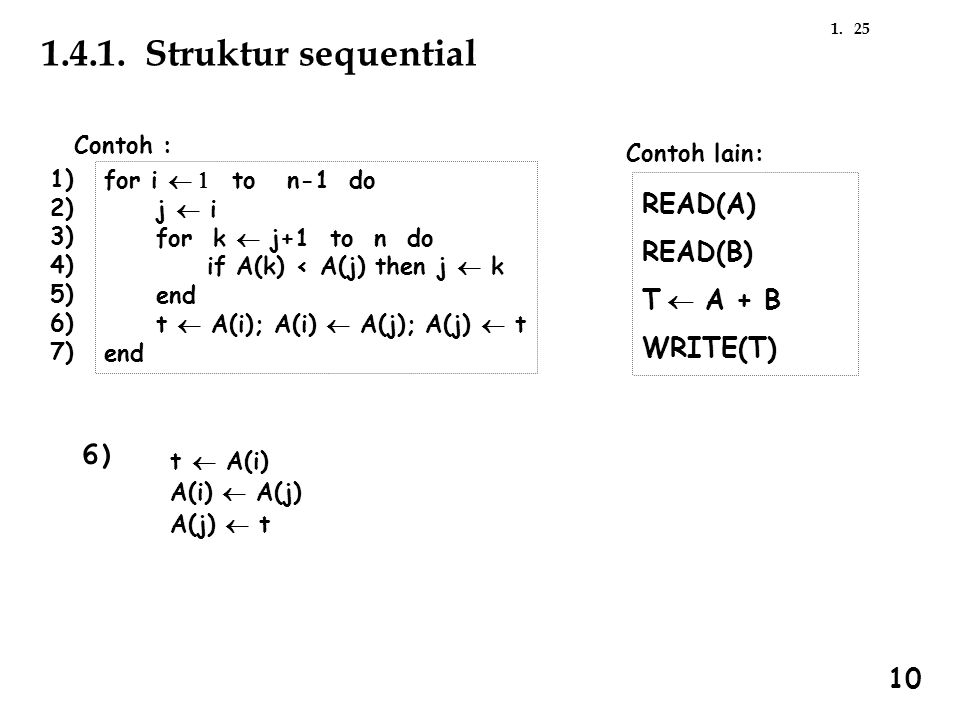 1.4.1. Struktur sequential 6) READ(A) READ(B) T ¬ A + B WRITE(T) 10