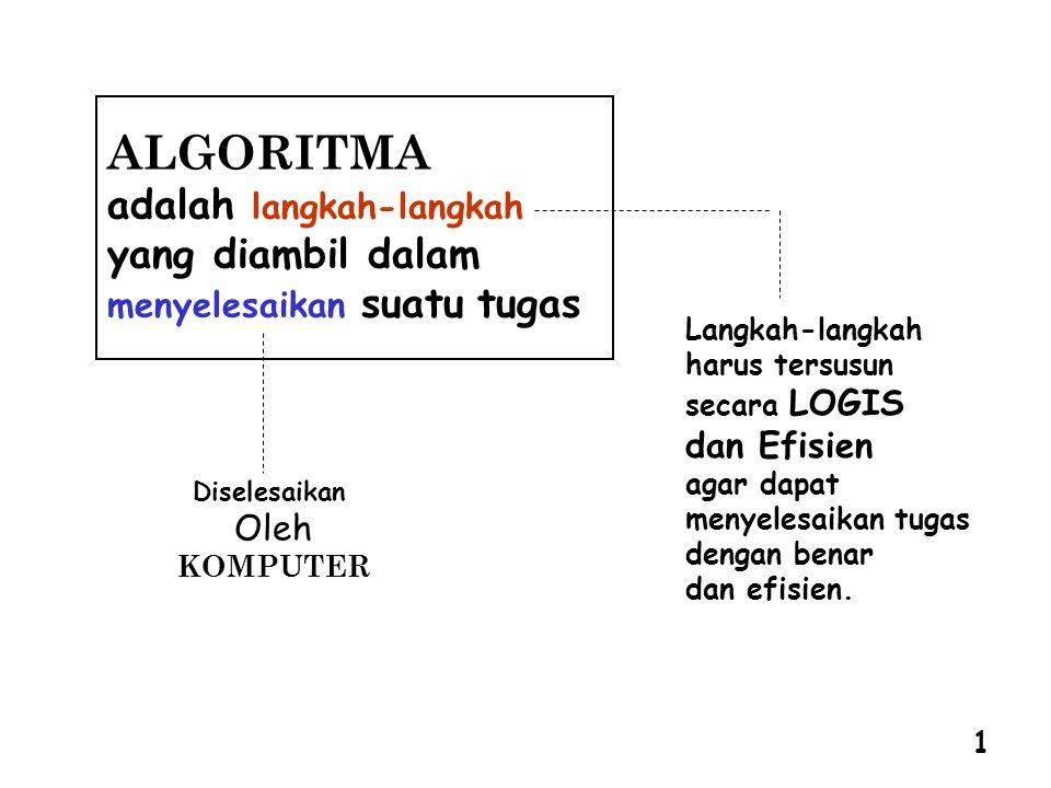 ALGORITMA adalah langkah-langkah yang diambil dalam