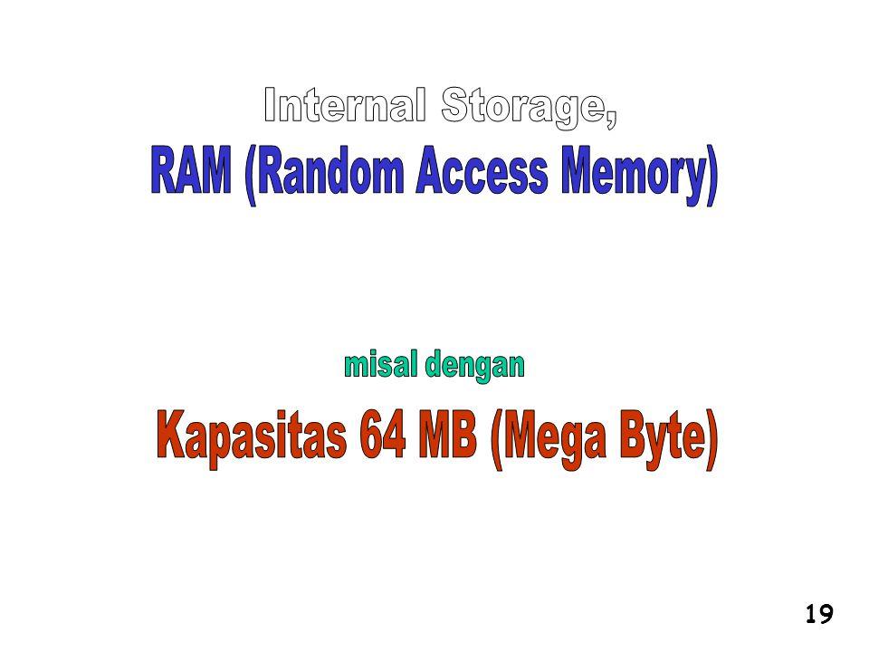 RAM (Random Access Memory) Kapasitas 64 MB (Mega Byte)