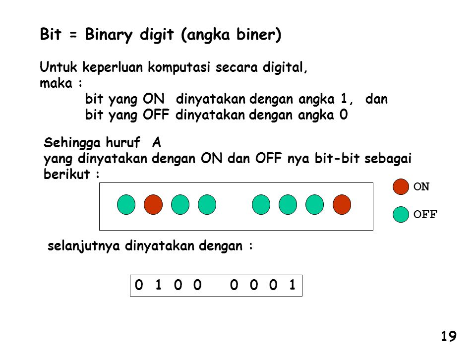 Bit = Binary digit (angka biner)