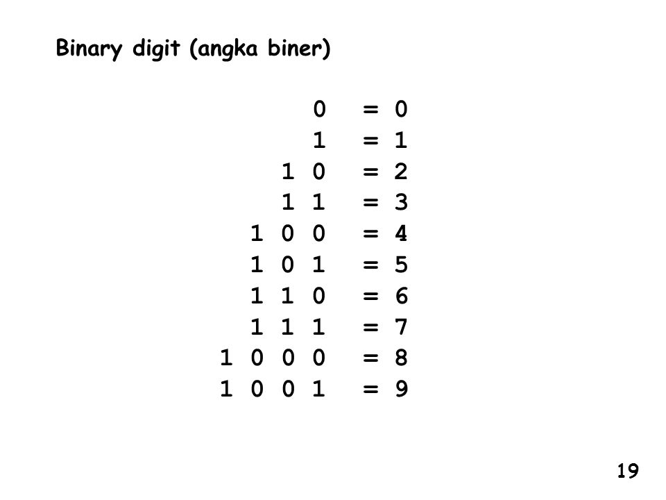 Binary digit (angka biner)