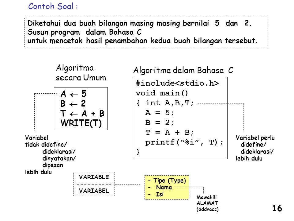 Algoritma dalam Bahasa C