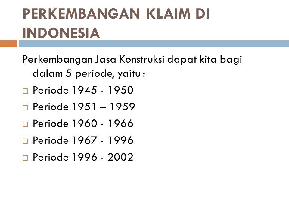 Perkembangan Klaim di Indonesia