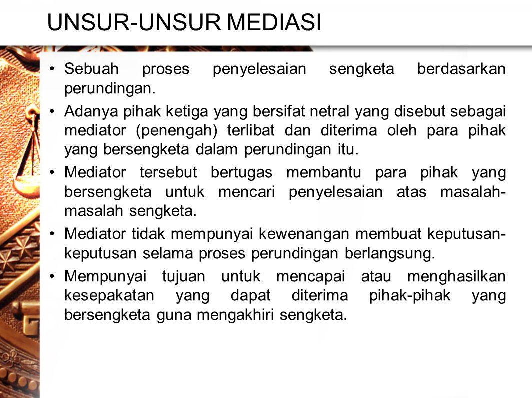 UNSUR-UNSUR MEDIASI Sebuah proses penyelesaian sengketa berdasarkan perundingan.