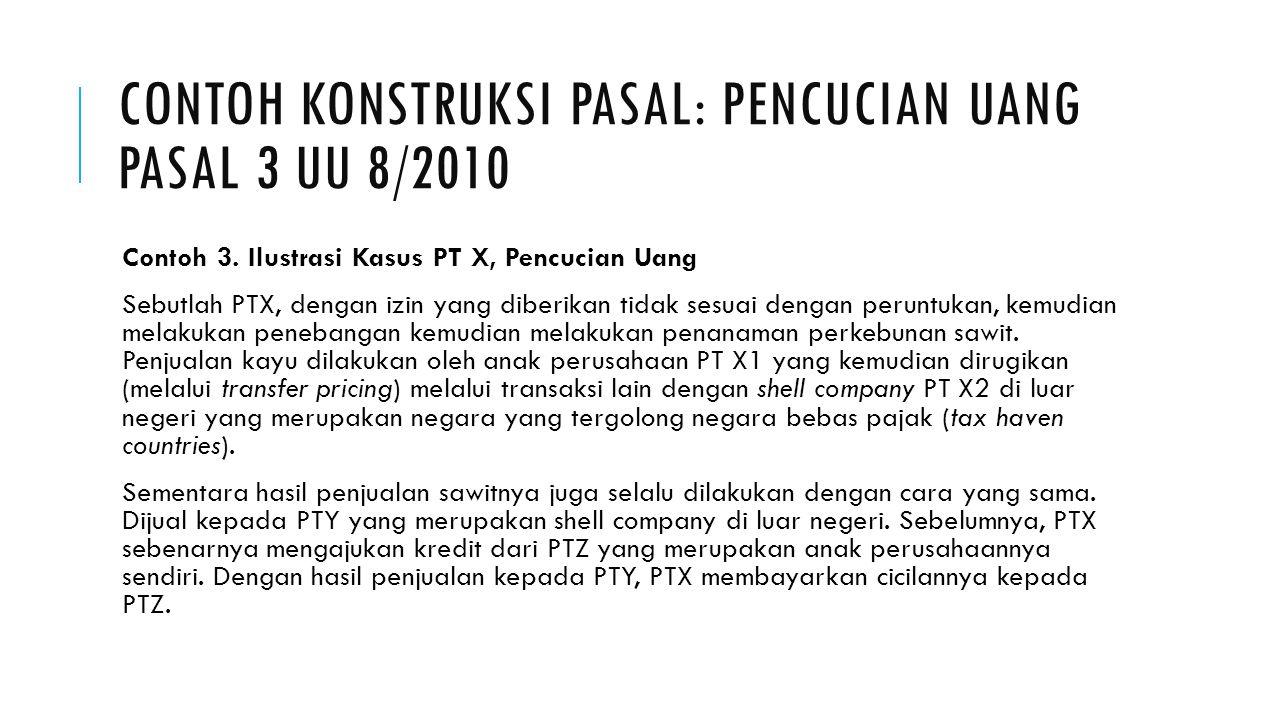 CONTOH KONSTRUKSI PASAL: PENCUCIAN UANG PASAL 3 UU 8/2010