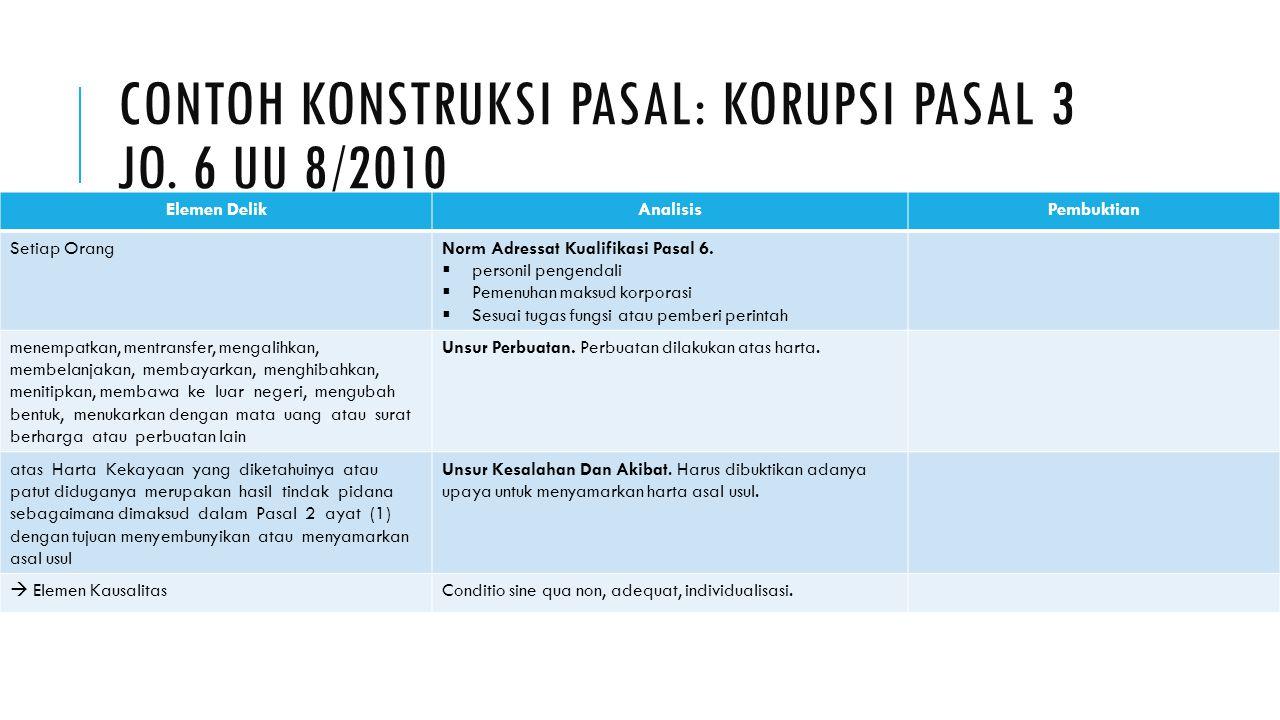 CONTOH KONSTRUKSI PASAL: KORUPSI PASAL 3 Jo. 6 UU 8/2010