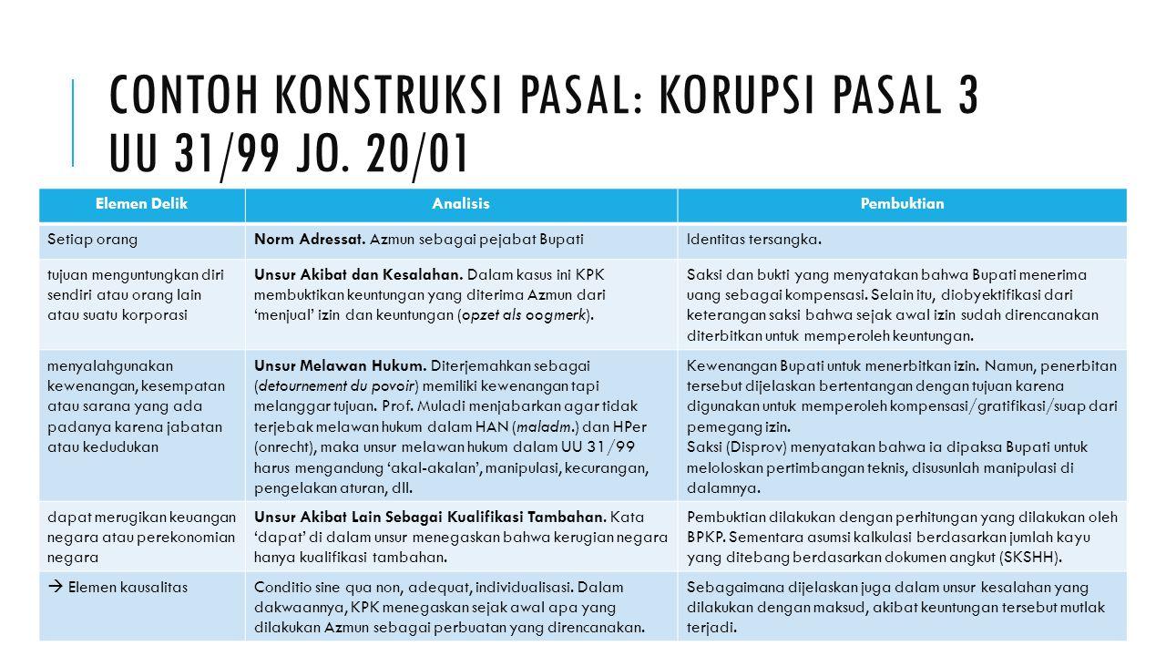 CONTOH KONSTRUKSI PASAL: KORUPSI PASAL 3 UU 31/99 jo. 20/01