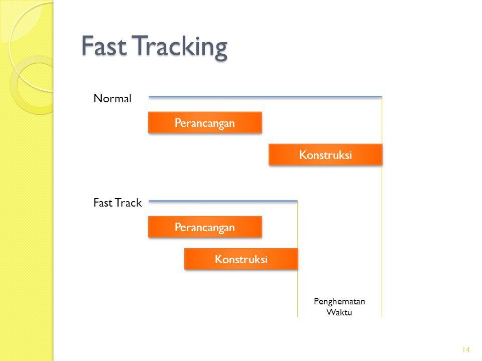 Fast Tracking Normal Perancangan Konstruksi Fast Track Perancangan