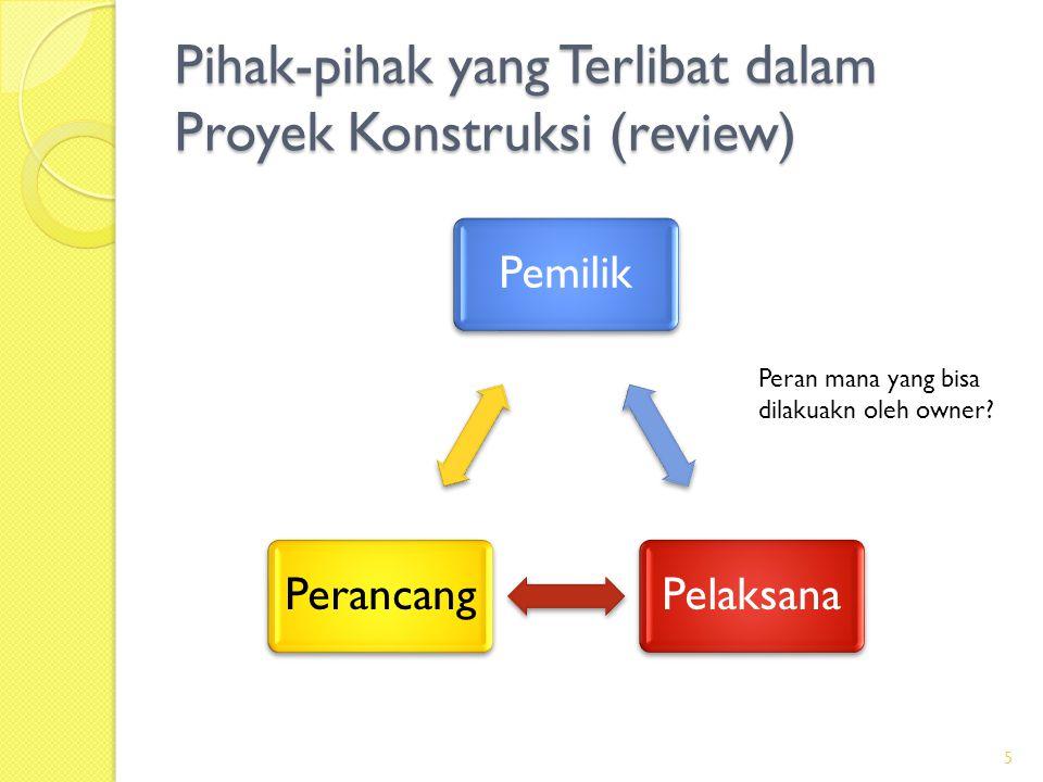 Pihak-pihak yang Terlibat dalam Proyek Konstruksi (review)