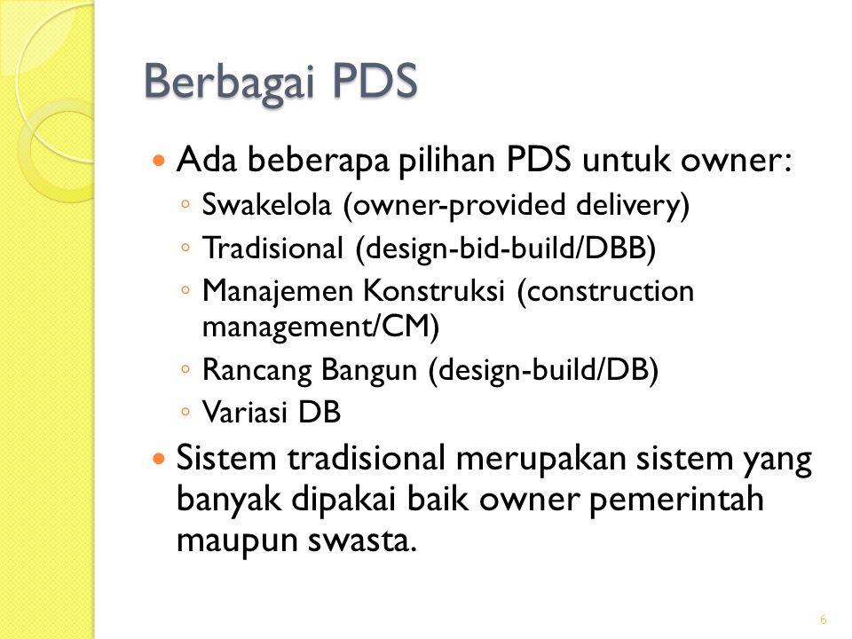 Berbagai PDS Ada beberapa pilihan PDS untuk owner: