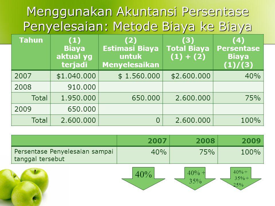 Menggunakan Akuntansi Persentase Penyelesaian: Metode Biaya ke Biaya