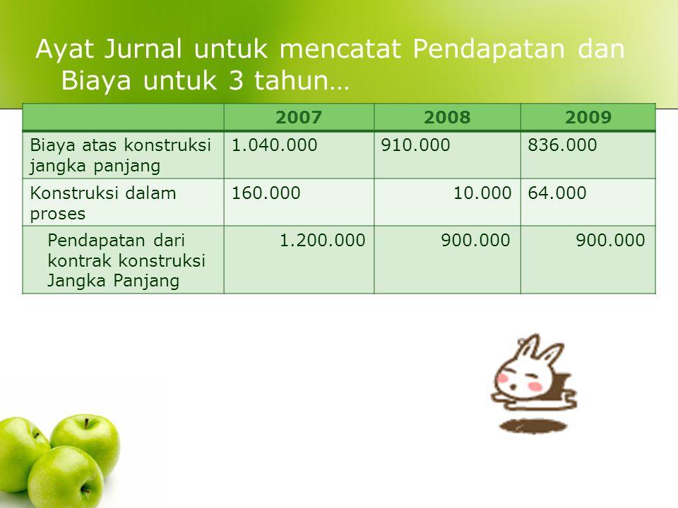 Ayat Jurnal untuk mencatat Pendapatan dan Biaya untuk 3 tahun…