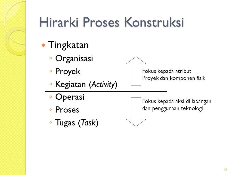 Hirarki Proses Konstruksi