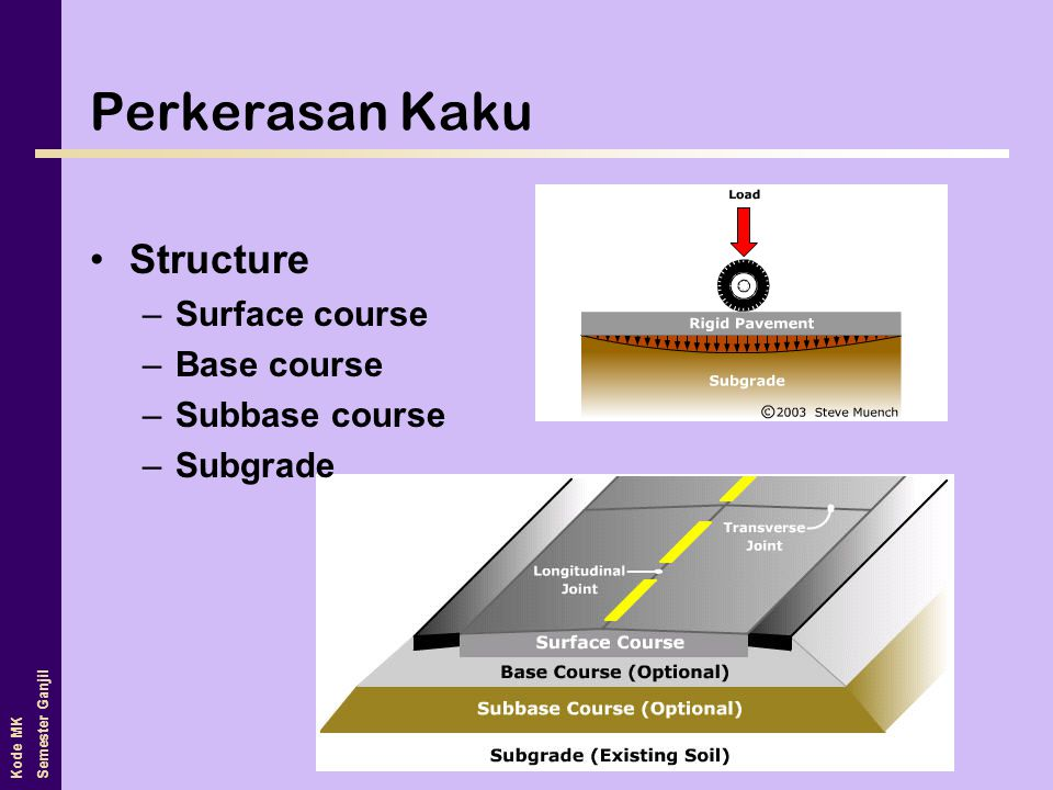 Perkerasan Kaku Structure Surface course Base course Subbase course