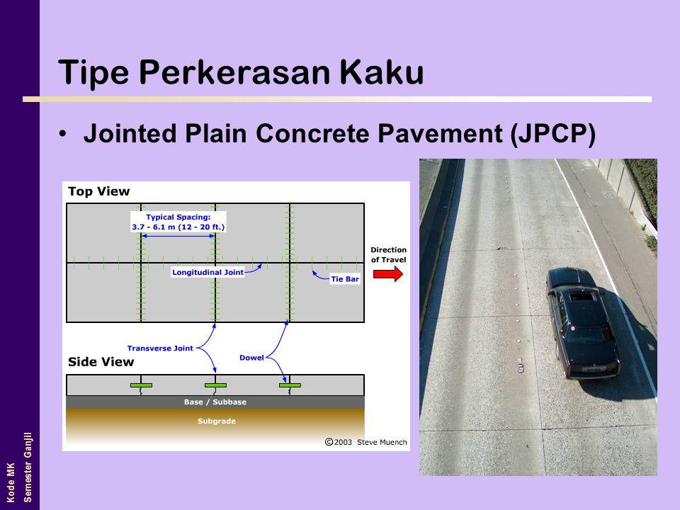 Tipe Perkerasan Kaku Jointed Plain Concrete Pavement (JPCP)
